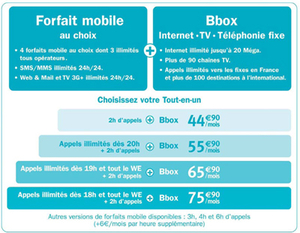 ideo-bouygues-telecom