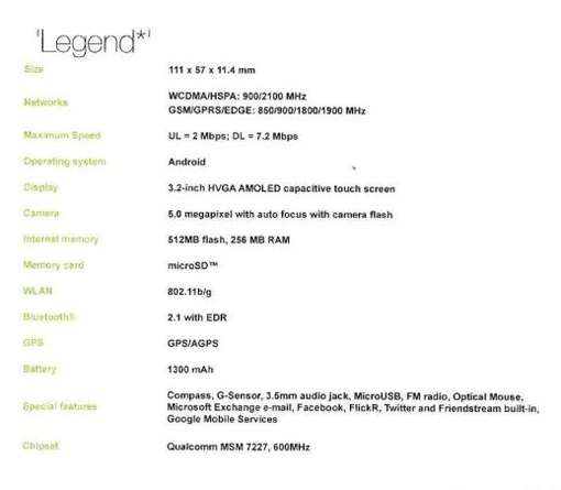 HTC-legend-android-specification