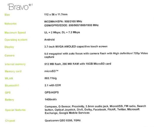 htc bravo android specification