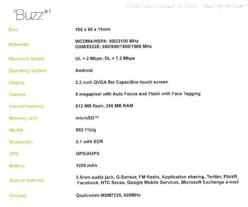 htc buzz android specification