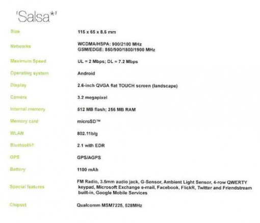 htc salsa android specification