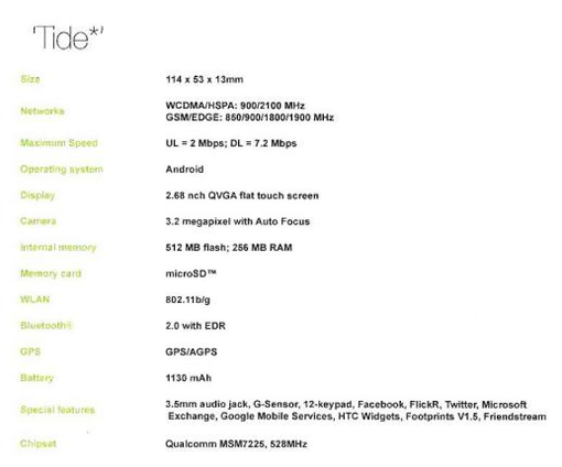 htc tide android specification
